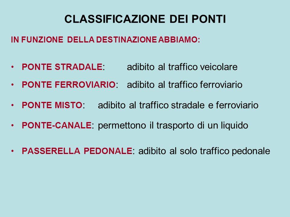 CLASSIFICAZIONE DEI PONTI IN FUNZIONE DELLA DESTINAZIONE ABBIAMO: PONTE STRADALE : adibito al traffico veicolare PONTE FERROVIARIO : adibito al traffi