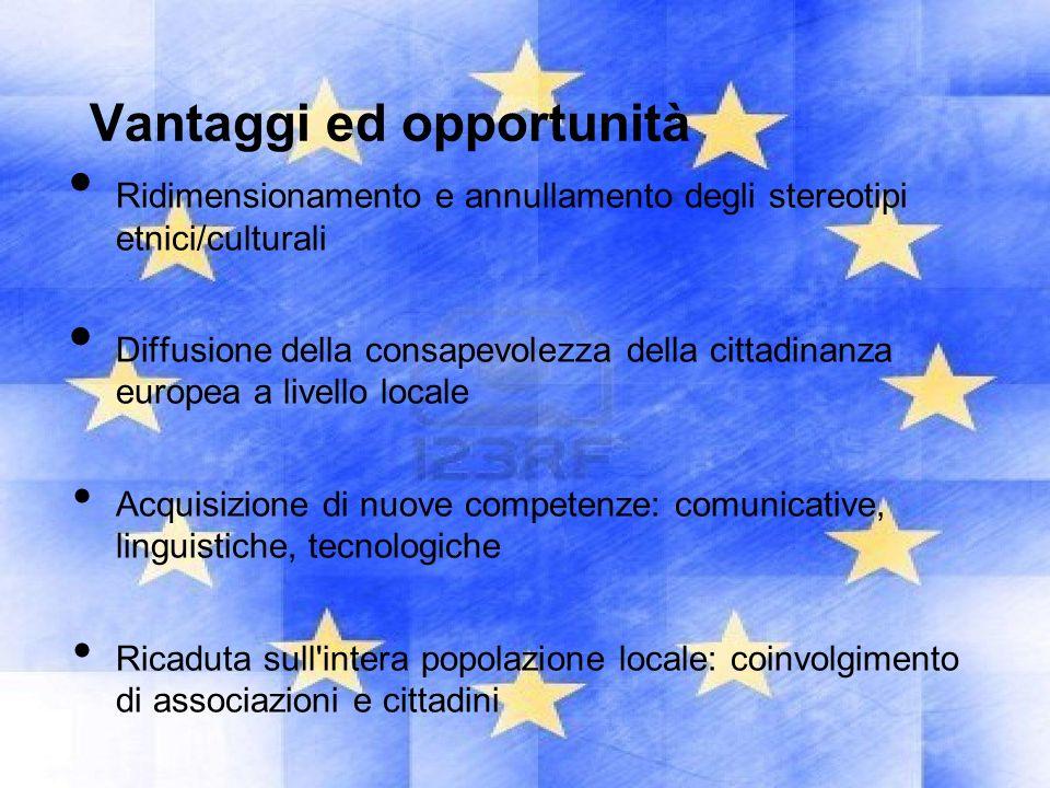 Ridimensionamento e annullamento degli stereotipi etnici/culturali Diffusione della consapevolezza della cittadinanza europea a livello locale Acquisi