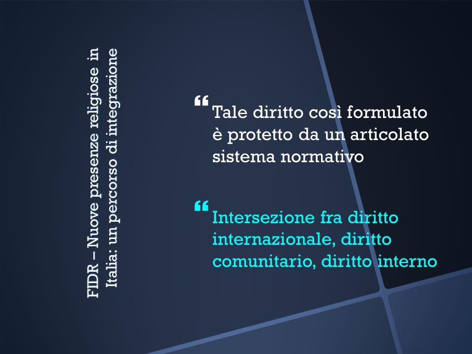 FIDR – Nuove presenze religiose in Italia: un percorso di integrazione Tale diritto così formulato è protetto da un articolato sistema normativo Intersezione fra diritto internazionale, diritto comunitario, diritto interno