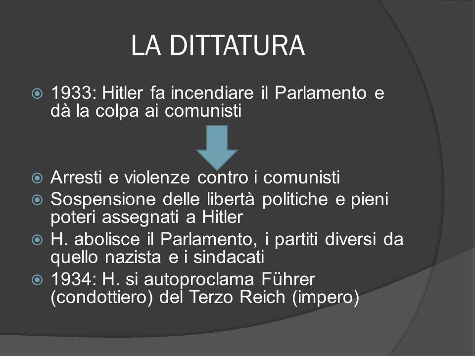 LA DITTATURA 1933: Hitler fa incendiare il Parlamento e dà la colpa ai comunisti Arresti e violenze contro i comunisti Sospensione delle libertà polit