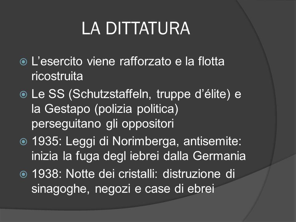 LA DITTATURA Lesercito viene rafforzato e la flotta ricostruita Le SS (Schutzstaffeln, truppe délite) e la Gestapo (polizia politica) perseguitano gli