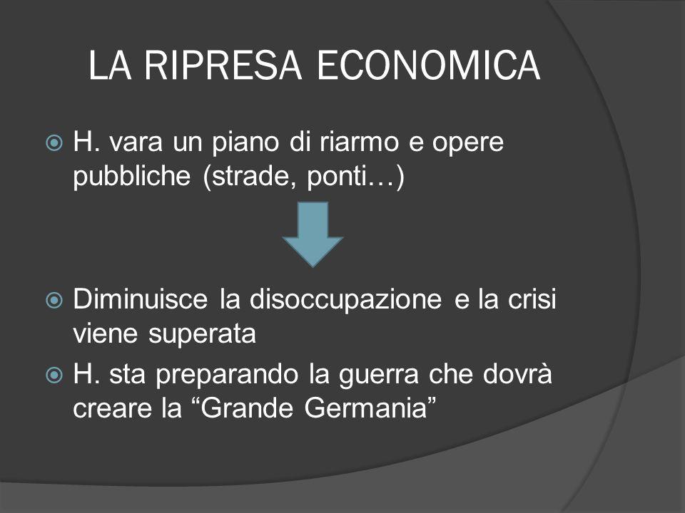 LA RIPRESA ECONOMICA H. vara un piano di riarmo e opere pubbliche (strade, ponti…) Diminuisce la disoccupazione e la crisi viene superata H. sta prepa