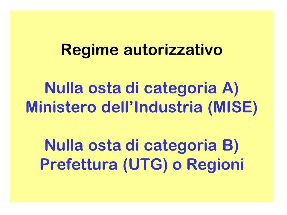 Regime autorizzativo Nulla osta di categoria A) Ministero dellIndustria (MISE) Nulla osta di categoria B) Prefettura (UTG) o Regioni