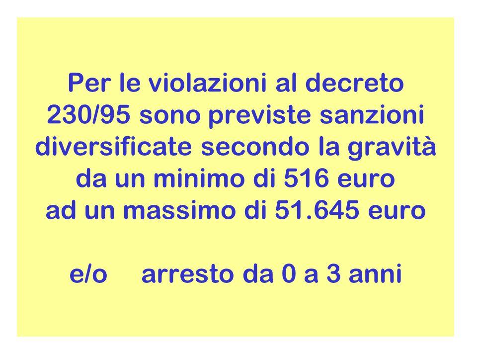Per le violazioni al decreto 230/95 sono previste sanzioni diversificate secondo la gravità da un minimo di 516 euro ad un massimo di 51.645 euro e/o arresto da 0 a 3 anni