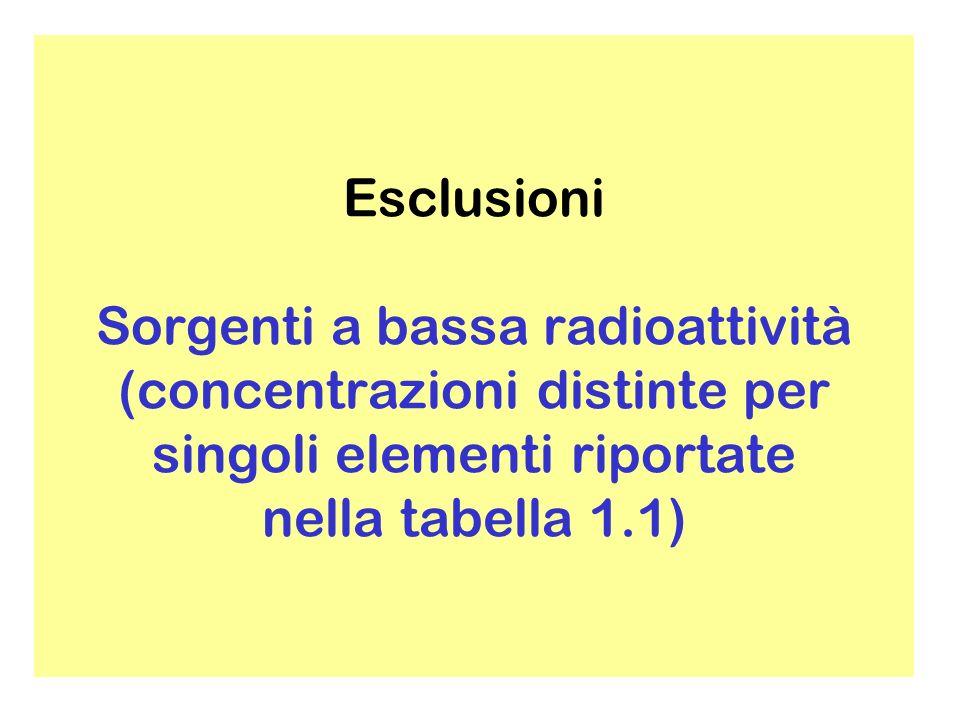 Esclusioni Sorgenti a bassa radioattività (concentrazioni distinte per singoli elementi riportate nella tabella 1.1)