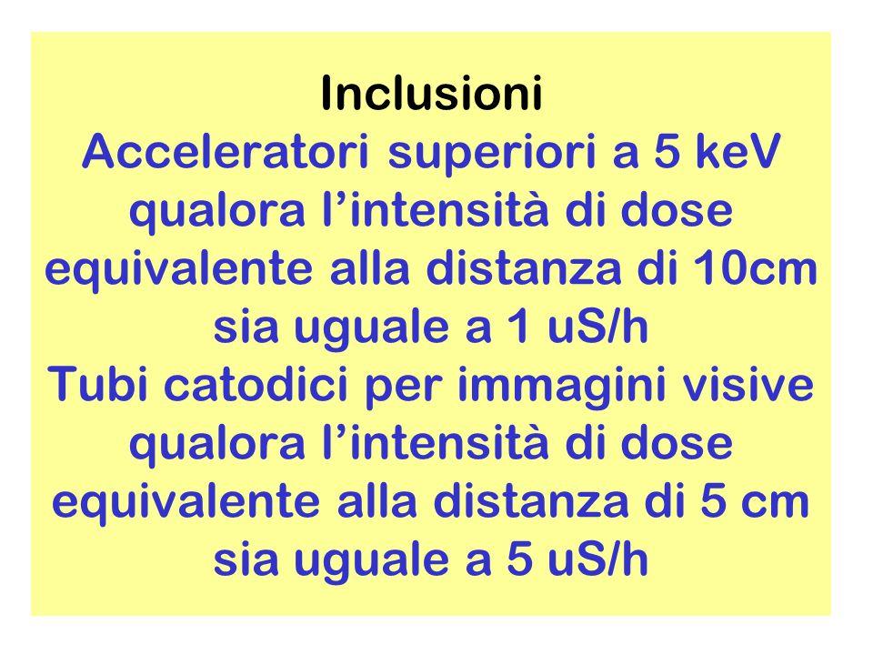 Inclusioni Acceleratori superiori a 5 keV qualora lintensità di dose equivalente alla distanza di 10cm sia uguale a 1 uS/h Tubi catodici per immagini visive qualora lintensità di dose equivalente alla distanza di 5 cm sia uguale a 5 uS/h