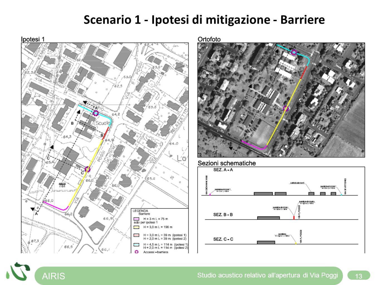 Scenario 1 - Ipotesi di mitigazione - Barriere AIRIS 13 Studio acustico relativo allapertura di Via Poggi