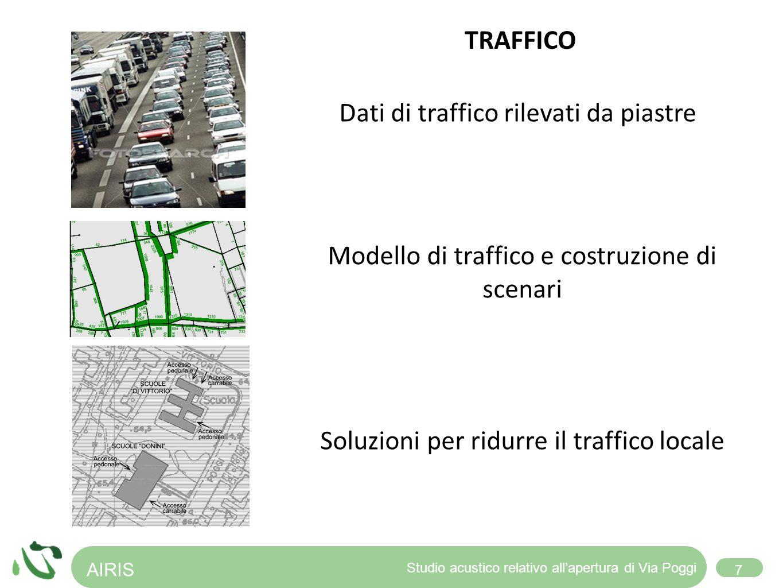 Dati di traffico rilevati da piastre Modello di traffico e costruzione di scenari Soluzioni per ridurre il traffico locale TRAFFICO AIRIS 7 Studio acustico relativo allapertura di Via Poggi