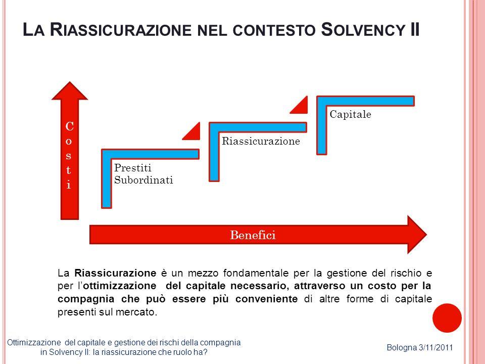 L A R IASSICURAZIONE NEL CONTESTO S OLVENCY II La Riassicurazione è un mezzo fondamentale per la gestione del rischio e per lottimizzazione del capita