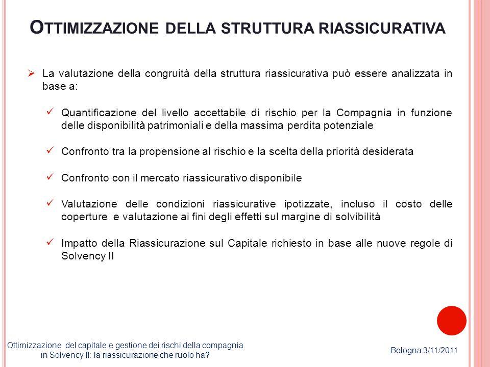 O TTIMIZZAZIONE DELLA STRUTTURA RIASSICURATIVA La valutazione della congruità della struttura riassicurativa può essere analizzata in base a: Quantifi