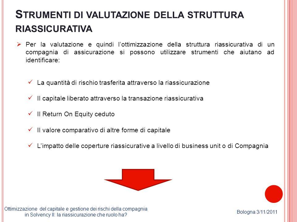 S TRUMENTI DI VALUTAZIONE DELLA STRUTTURA RIASSICURATIVA Per la valutazione e quindi lottimizzazione della struttura riassicurativa di un compagnia di
