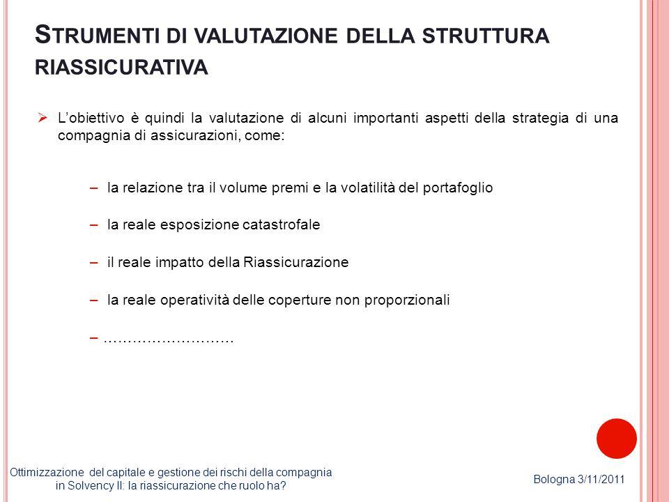 S TRUMENTI DI VALUTAZIONE DELLA STRUTTURA RIASSICURATIVA Lobiettivo è quindi la valutazione di alcuni importanti aspetti della strategia di una compag