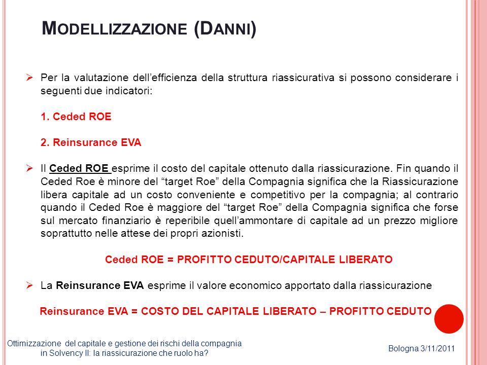 Per la valutazione dellefficienza della struttura riassicurativa si possono considerare i seguenti due indicatori: 1. Ceded ROE 2. Reinsurance EVA Il