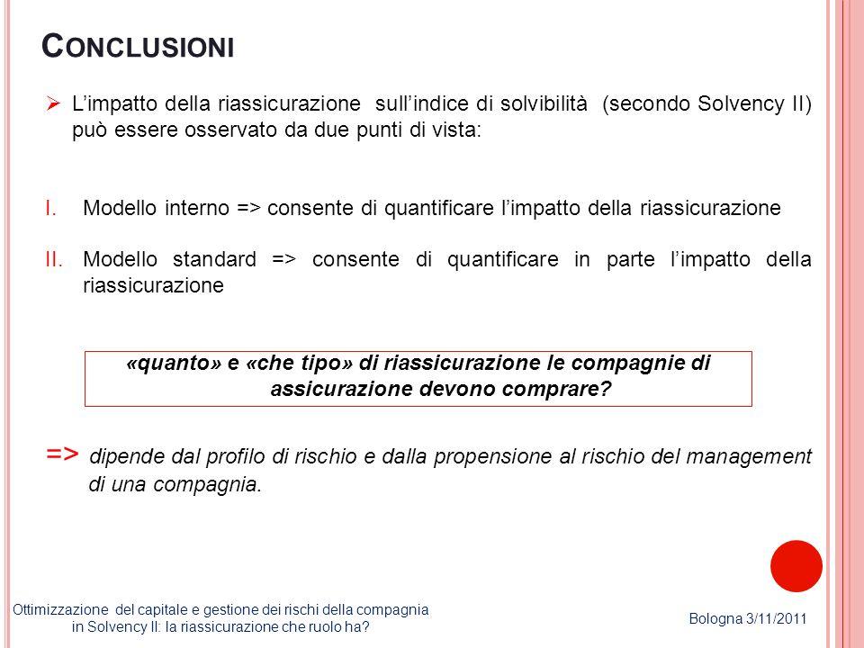 Limpatto della riassicurazione sullindice di solvibilità (secondo Solvency II) può essere osservato da due punti di vista: I.Modello interno => consen