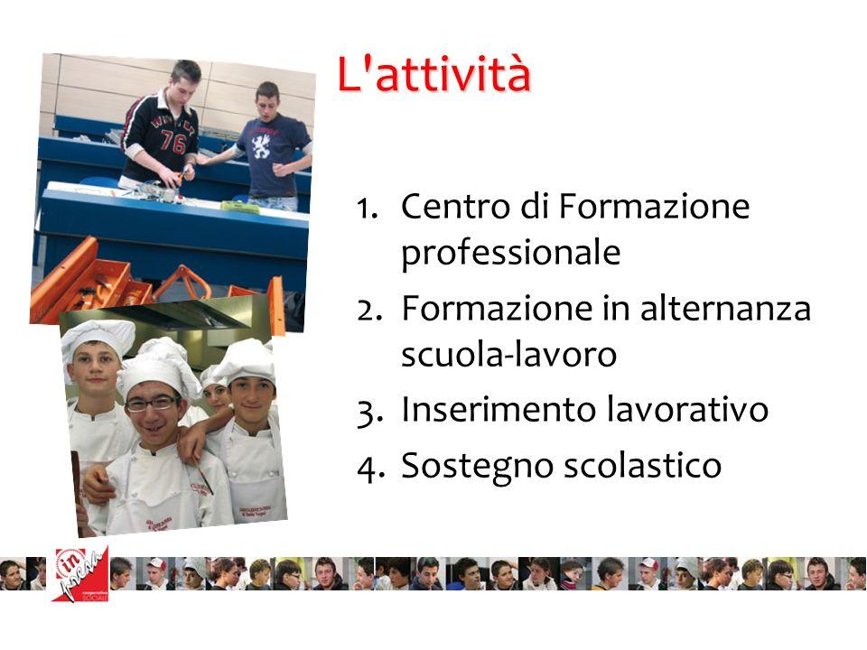 L attività 1.Centro di Formazione professionale 2.Formazione in alternanza scuola-lavoro 3.Inserimento lavorativo 4.Sostegno scolastico