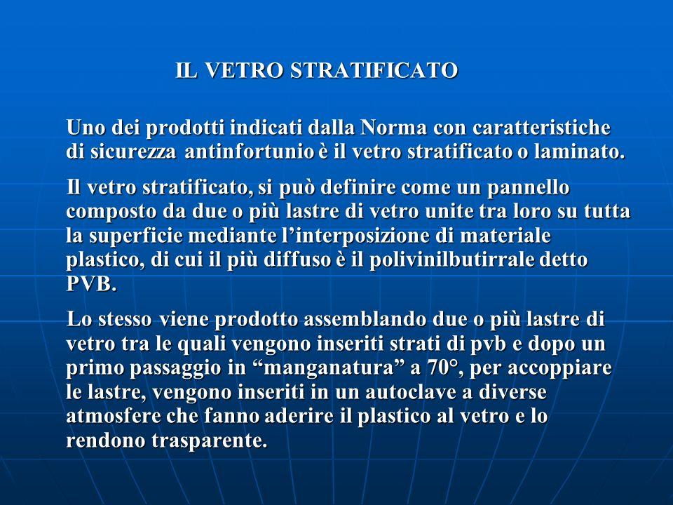 IL VETRO STRATIFICATO Uno dei prodotti indicati dalla Norma con caratteristiche di sicurezza antinfortunio è il vetro stratificato o laminato. Il vetr
