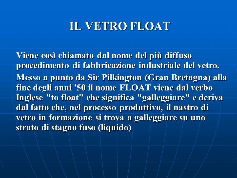 IL VETRO FLOAT IL VETRO FLOAT Viene così chiamato dal nome del più diffuso procedimento di fabbricazione industriale del vetro. Viene così chiamato da