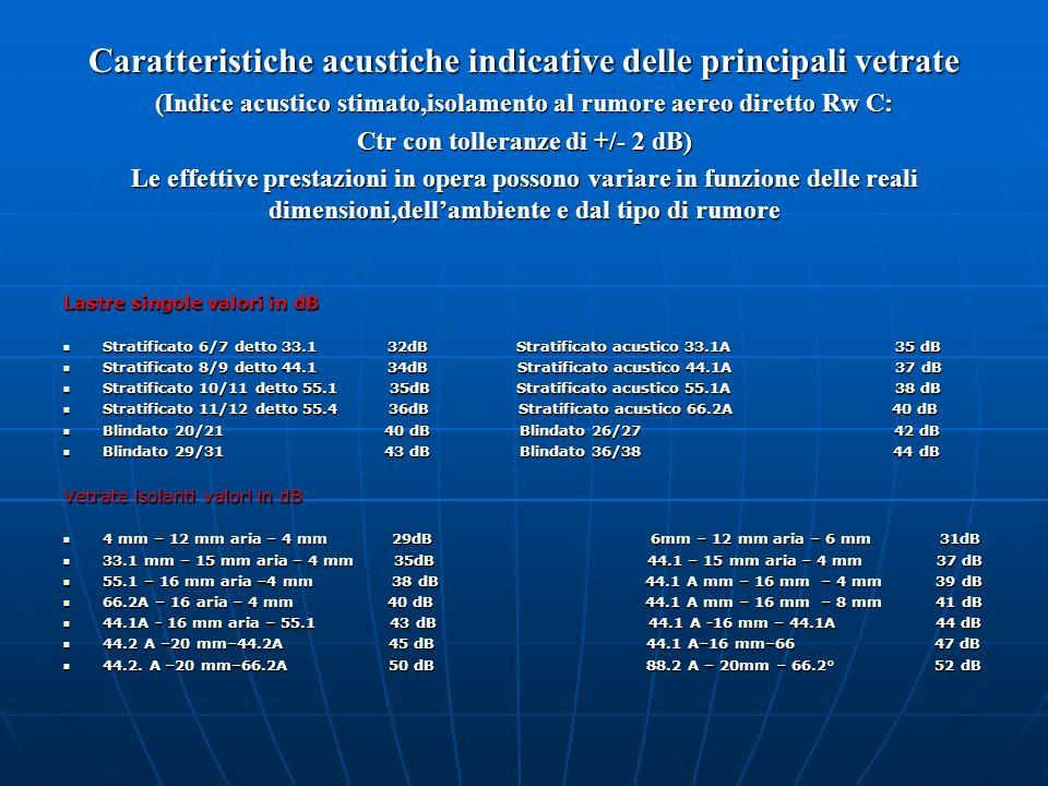 Lastre singole valori in dB Stratificato 6/7 detto 33.1 32dB Stratificato acustico 33.1A 35 dB Stratificato 6/7 detto 33.1 32dB Stratificato acustico