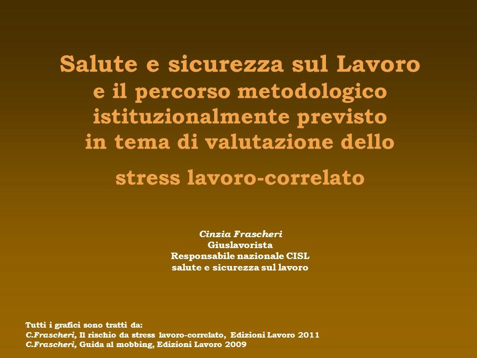 Salute e sicurezza sul Lavoro e il percorso metodologico istituzionalmente previsto in tema di valutazione dello stress lavoro-correlato Cinzia Frasch