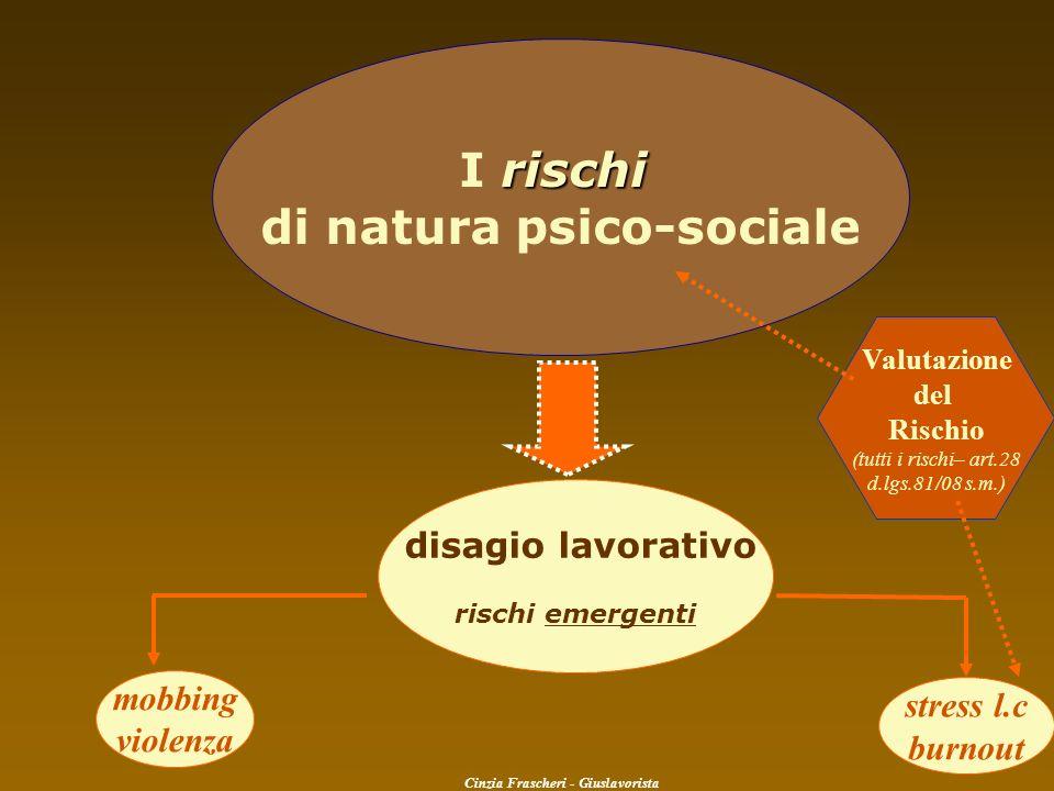 rischi I rischi di natura psico-sociale disagio lavorativo rischi emergenti mobbing violenza stress l.c burnout. Valutazione del Rischio (tutti i risc