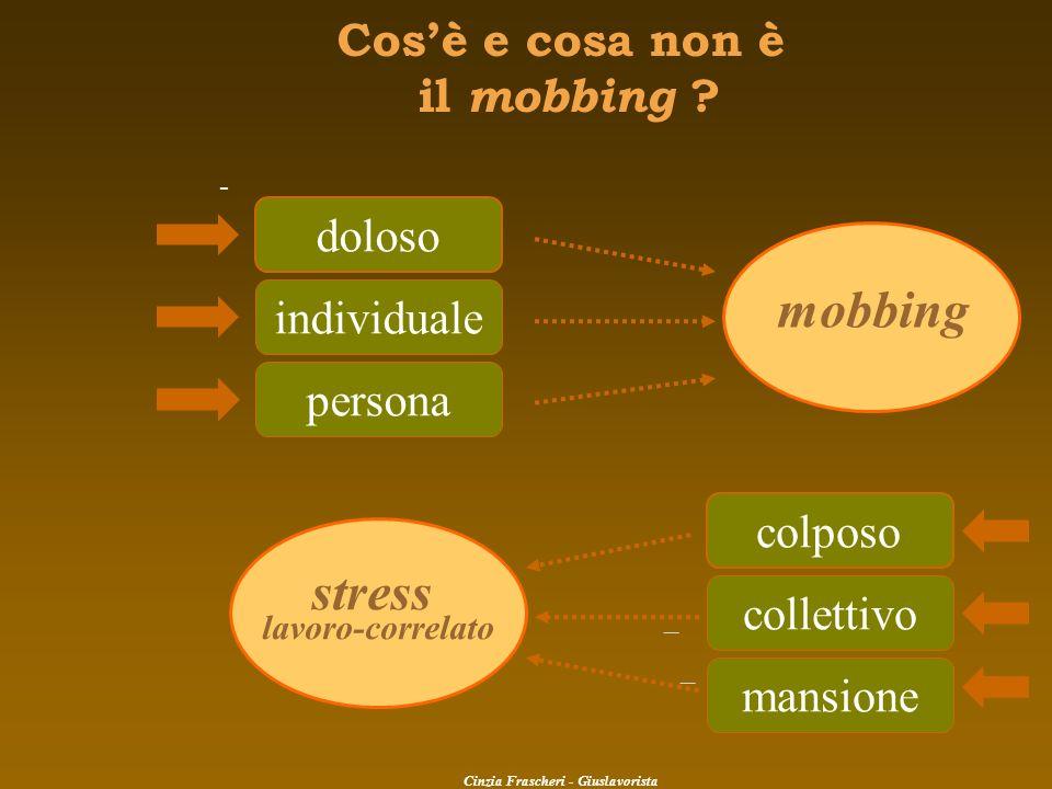 mobbing – – - Cosè e cosa non è il mobbing ? doloso individuale e persona stress lavoro-correlato colposo collettivo mansione Cinzia Frascheri - Giusl