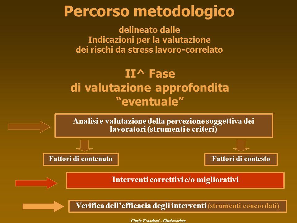 Percorso metodologico delineato dalle Indicazioni per la valutazione dei rischi da stress lavoro-correlato Analisi e valutazione della percezione sogg