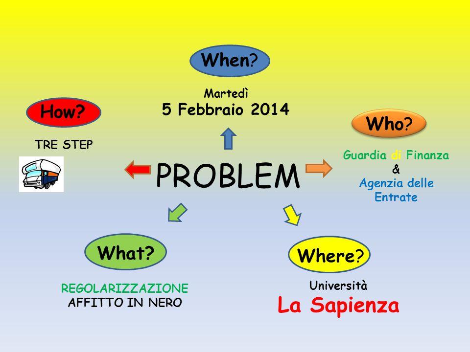 PROBLEM When? Martedì 5 Febbraio 2014 Who? Guardia di Finanza & Agenzia delle Entrate Where? Università La Sapienza How? TRE STEP What? REGOLARIZZAZIO