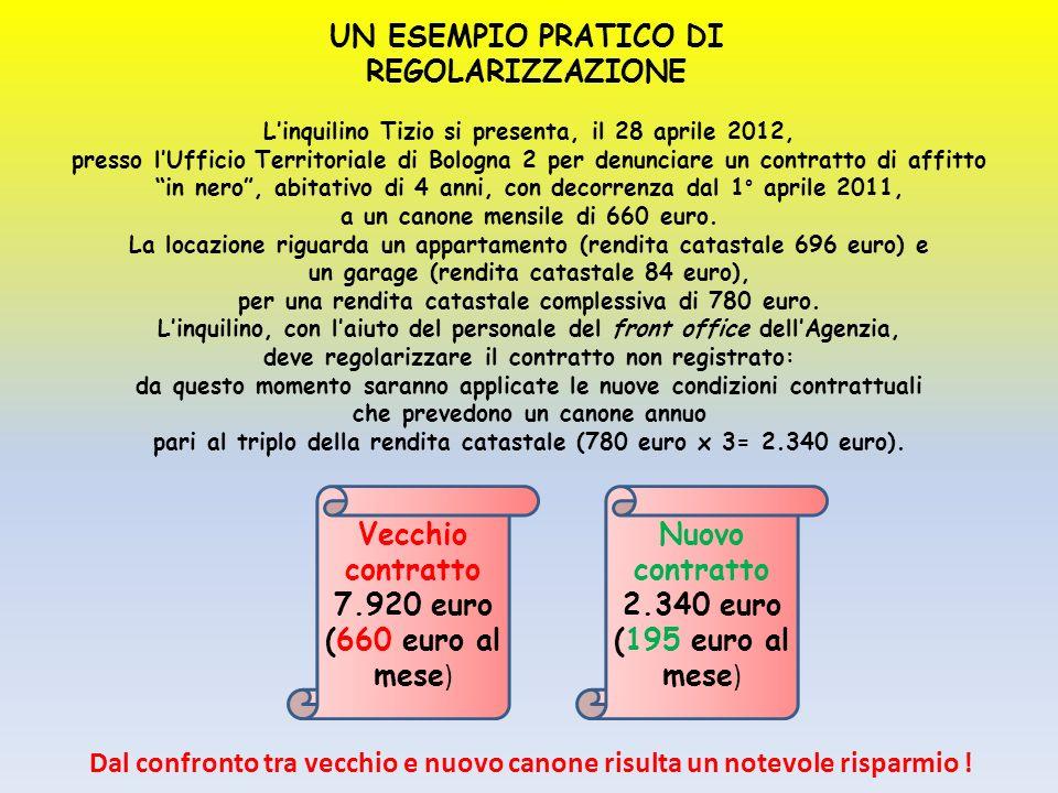 Linquilino Tizio si presenta, il 28 aprile 2012, presso lUfficio Territoriale di Bologna 2 per denunciare un contratto di affitto in nero, abitativo di 4 anni, con decorrenza dal 1° aprile 2011, a un canone mensile di 660 euro.