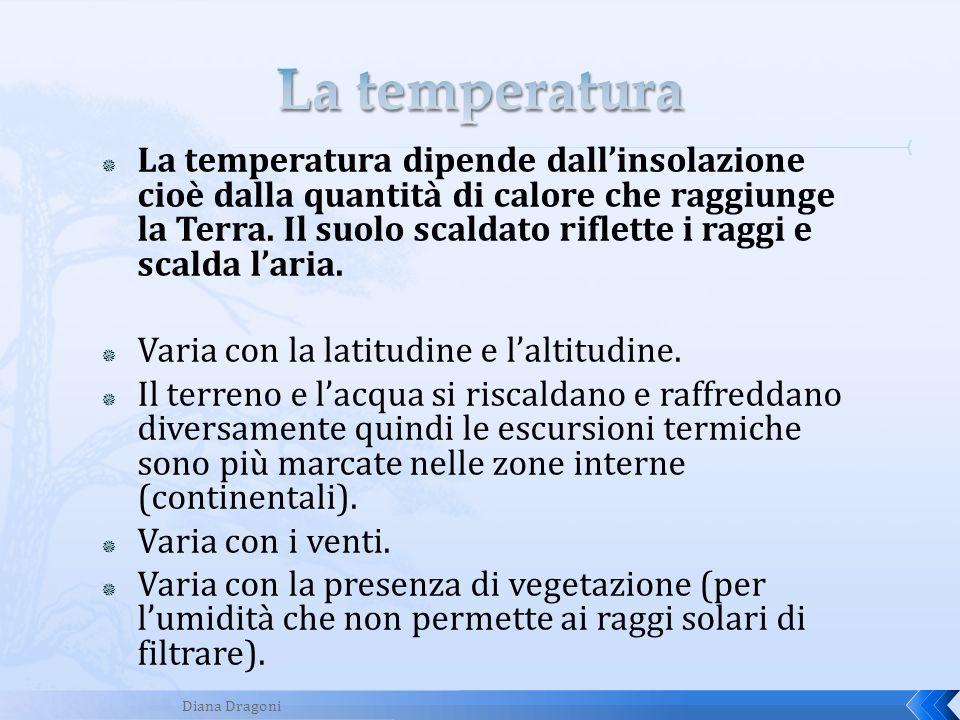 La temperatura dipende dallinsolazione cioè dalla quantità di calore che raggiunge la Terra. Il suolo scaldato riflette i raggi e scalda laria. Varia