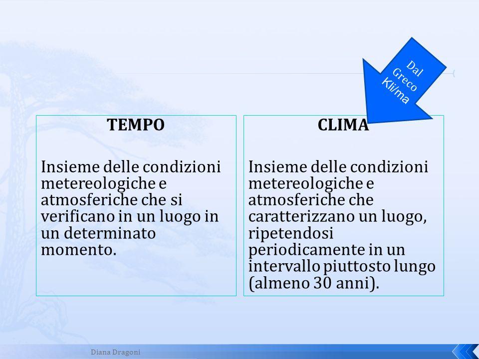 TEMPO Insieme delle condizioni metereologiche e atmosferiche che si verificano in un luogo in un determinato momento. CLIMA Insieme delle condizioni m