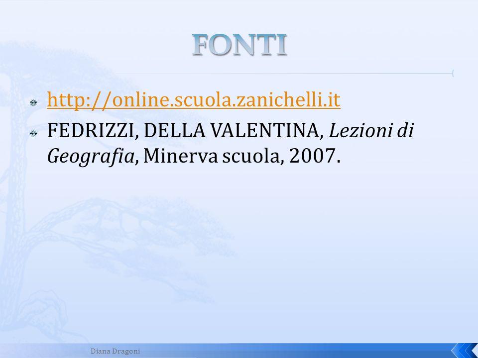 http://online.scuola.zanichelli.it FEDRIZZI, DELLA VALENTINA, Lezioni di Geografia, Minerva scuola, 2007. Diana Dragoni