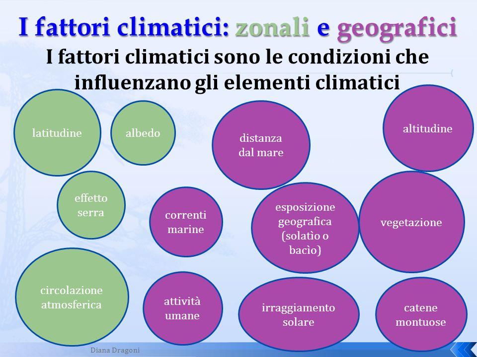 I fattori climatici sono le condizioni che influenzano gli elementi climatici Diana Dragoni latitudine altitudine distanza dal mare esposizione geogra