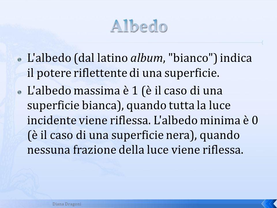 L'albedo (dal latino album,