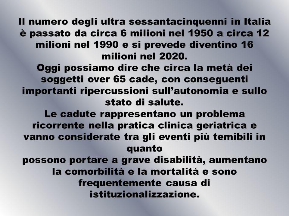 Il numero degli ultra sessantacinquenni in Italia è passato da circa 6 milioni nel 1950 a circa 12 milioni nel 1990 e si prevede diventino 16 milioni nel 2020.