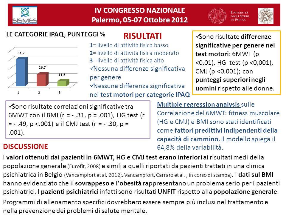 DISCUSSIONE I valori ottenuti dai pazienti in 6MWT, HG e CMJ test erano inferiori ai risultati medi della popolazione generale (Eurofit, 2008) e simil