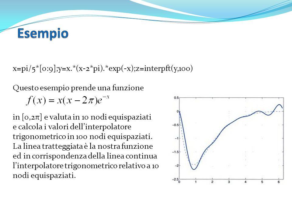 x=pi/5*[0:9];y=x.*(x-2*pi).*exp(-x);z=interpft(y,100) Questo esempio prende una funzione in [0,2π] e valuta in 10 nodi equispaziati e calcola i valori
