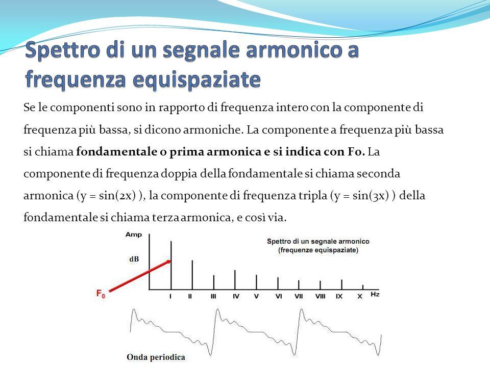Se le componenti sono in rapporto di frequenza intero con la componente di frequenza più bassa, si dicono armoniche. La componente a frequenza più bas