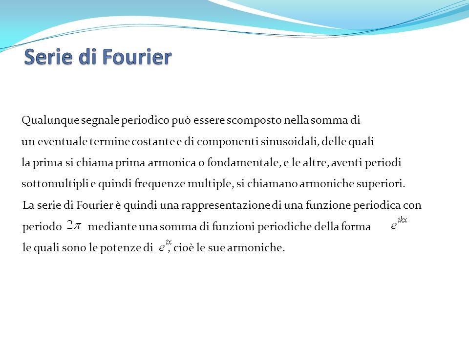La serie di Fourier è quindi una rappresentazione di una funzione periodica con periodo mediante una somma di funzioni periodiche della forma le quali