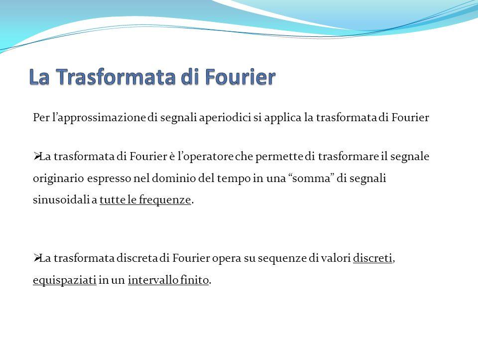 La trasformata di Fourier è loperatore che permette di trasformare il segnale originario espresso nel dominio del tempo in una somma di segnali sinuso