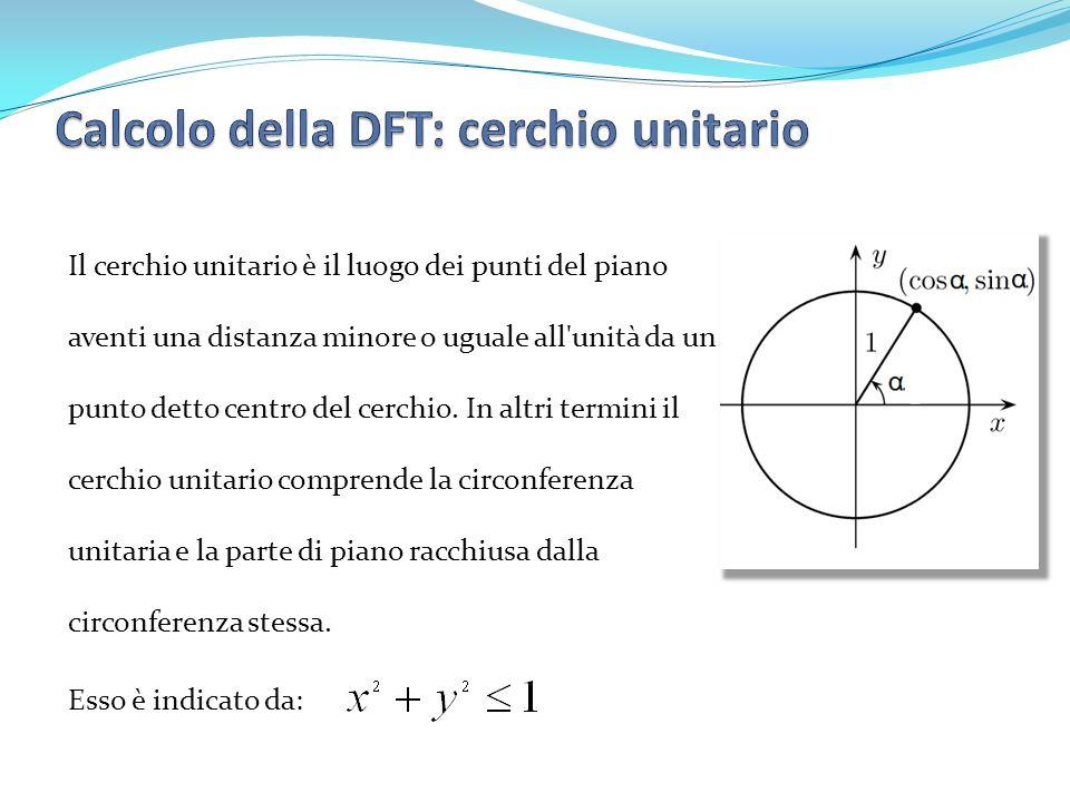 Il cerchio unitario è il luogo dei punti del piano aventi una distanza minore o uguale all'unità da un punto detto centro del cerchio. In altri termin