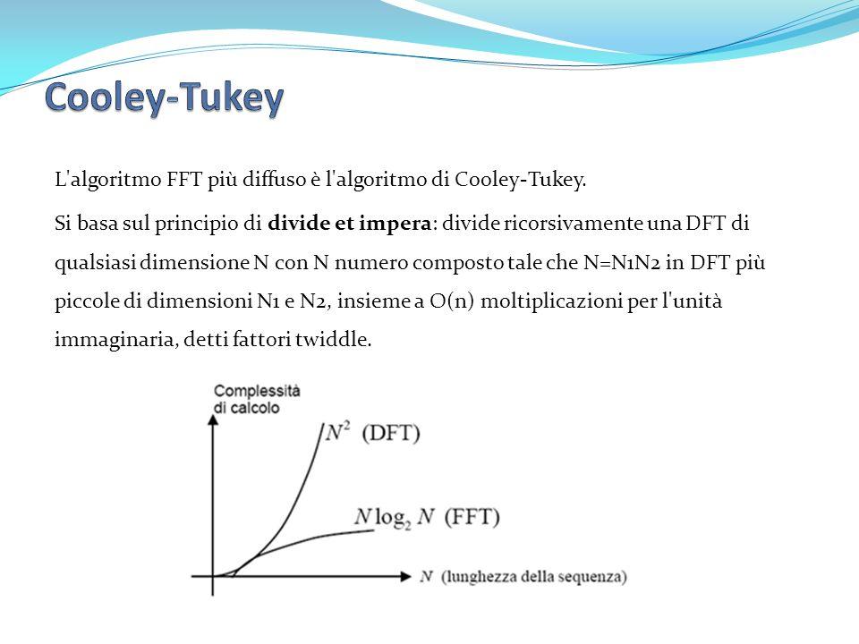 L'algoritmo FFT più diffuso è l'algoritmo di Cooley-Tukey. Si basa sul principio di divide et impera: divide ricorsivamente una DFT di qualsiasi dimen