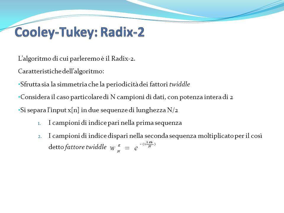 Lalgoritmo di cui parleremo è il Radix-2. Caratteristiche dellalgoritmo: Sfrutta sia la simmetria che la periodicità dei fattori twiddle Considera il