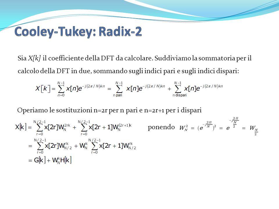 Sia X[k] il coefficiente della DFT da calcolare. Suddiviamo la sommatoria per il calcolo della DFT in due, sommando sugli indici pari e sugli indici d