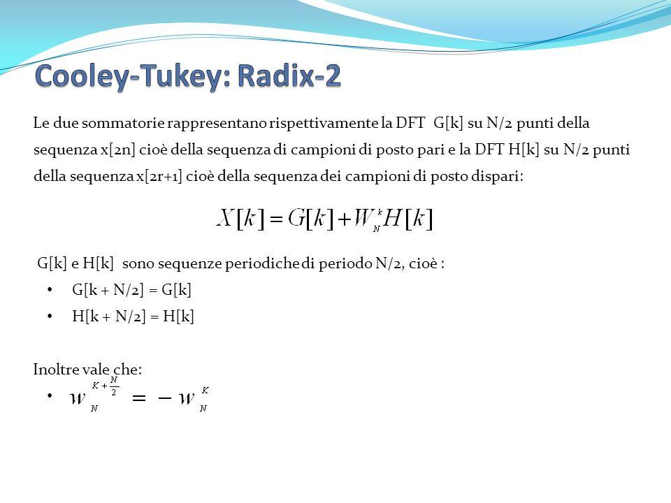 Le due sommatorie rappresentano rispettivamente la DFT G[k] su N/2 punti della sequenza x[2n] cioè della sequenza di campioni di posto pari e la DFT H