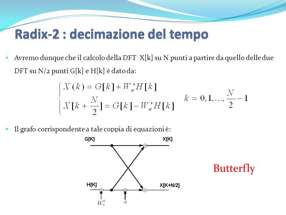 Avremo dunque che il calcolo della DFT X[k] su N punti a partire da quello delle due DFT su N/2 punti G[k] e H[k] è dato da: Il grafo corrispondente a