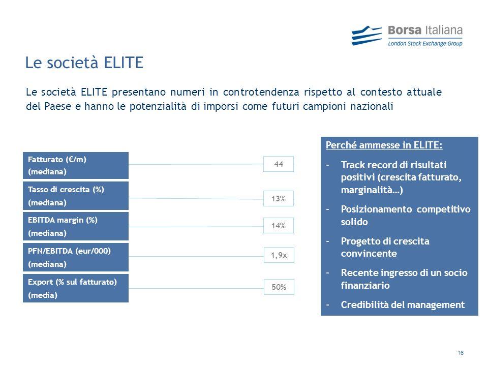 16 Le società ELITE presentano numeri in controtendenza rispetto al contesto attuale del Paese e hanno le potenzialità di imporsi come futuri campioni nazionali Fatturato (/m) (mediana) 44 Tasso di crescita (%) (mediana) EBITDA margin (%) (mediana) PFN/EBITDA (eur/000) (mediana) Export (% sul fatturato) (media) 13% 14% 1,9x 50% Le società ELITE Perché ammesse in ELITE: -Track record di risultati positivi (crescita fatturato, marginalità…) -Posizionamento competitivo solido -Progetto di crescita convincente -Recente ingresso di un socio finanziario -Credibilità del management