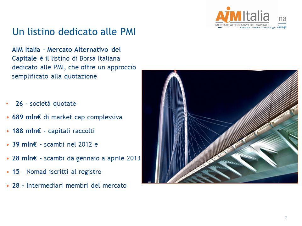 8 Perché AIM Italia.