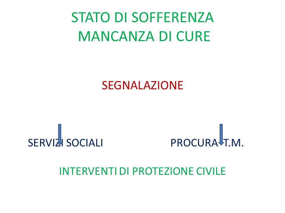 STATO DI SOFFERENZA MANCANZA DI CURE SEGNALAZIONE SERVIZI SOCIALI PROCURA T.M. INTERVENTI DI PROTEZIONE CIVILE
