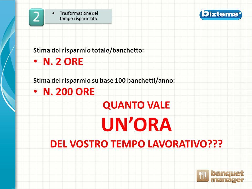 Stima del risparmio totale/banchetto: N.2 ORE Stima del risparmio su base 100 banchetti/anno: N.