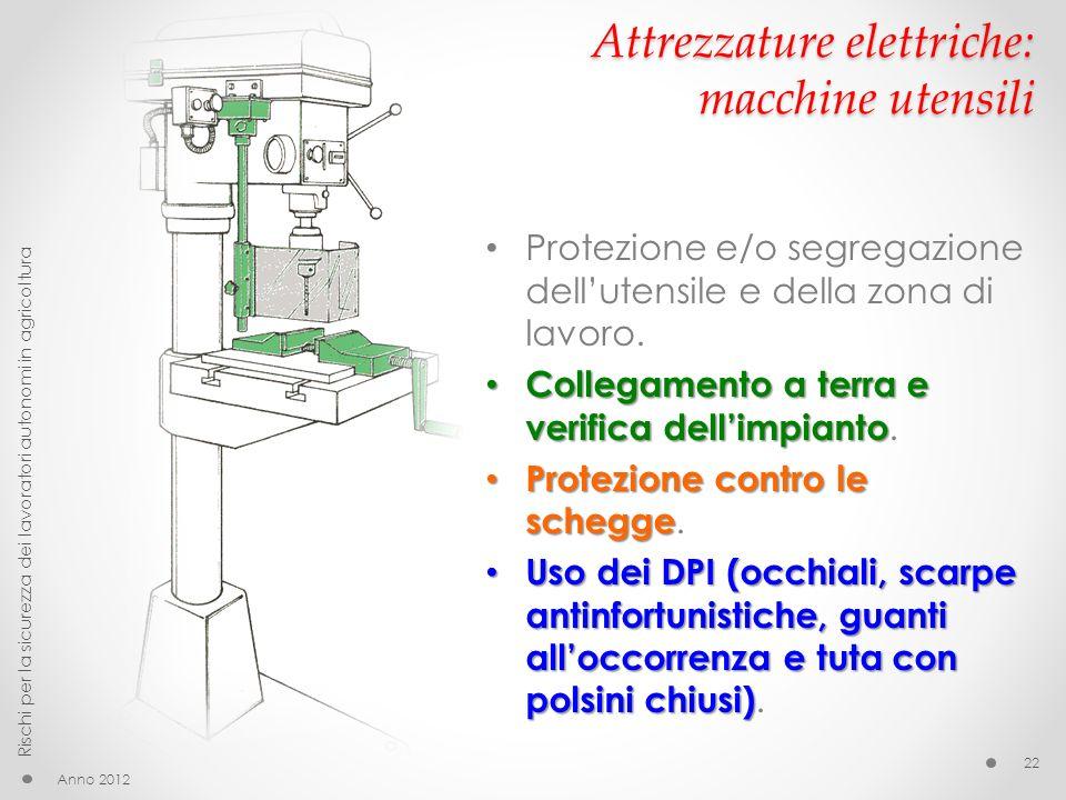 Attrezzature elettriche: macchine utensili Protezione e/o segregazione dellutensile e della zona di lavoro. Collegamento a terra e verifica dellimpian